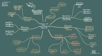 Diego Mozzo - Google+ 7 blog che devi assolutamente seguire #themarketingis