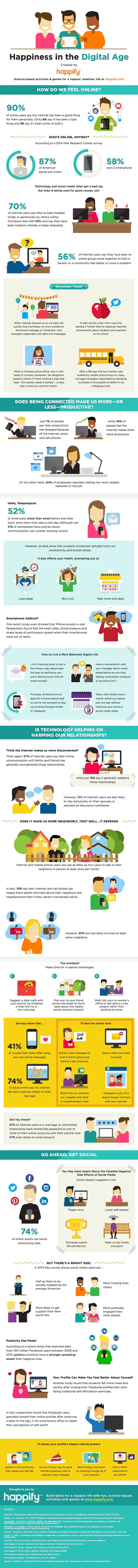 Check out this powerful #infographic on How Technology Impacts Our Happiness! #laughmore #stressless