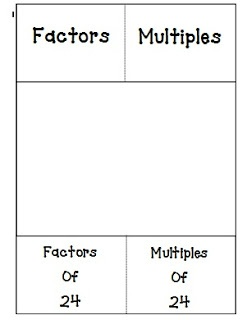 17 Best images about Math on Pinterest | Anchor charts, Common ...