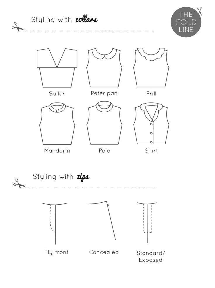 The Sewing Pattern Tutorials: 3. Line drawings and pattern style - The Fold Line
