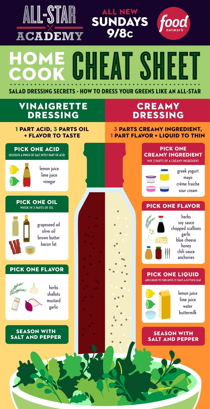 Home Cook Cheat Sheet: Salad Dressing Secrets [INFOGRAPHIC] — All-Star Academy