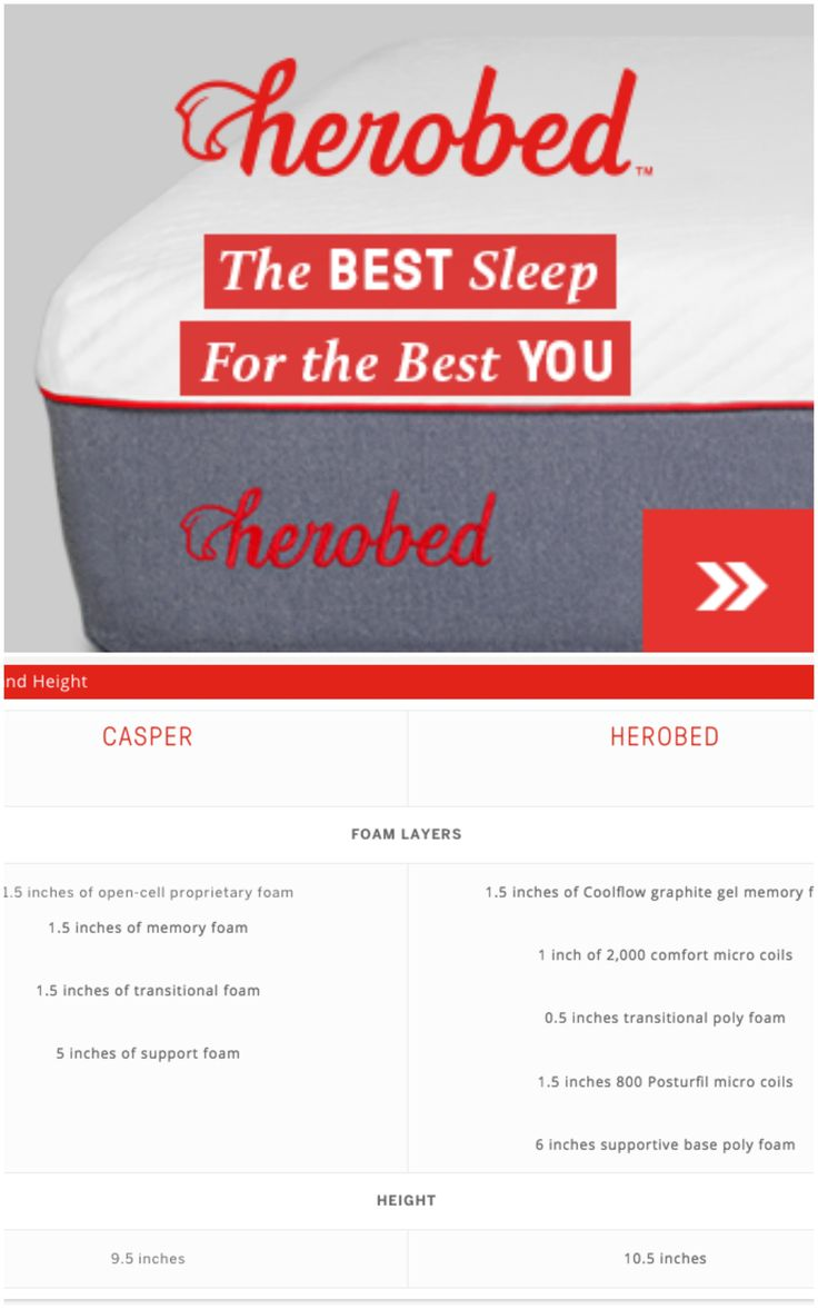 27 best myherobed images on pinterest memory foam mattress and sleep