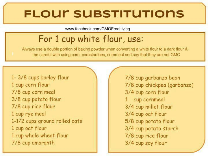How To Substitute Gluten Free Flour For Cake Flour