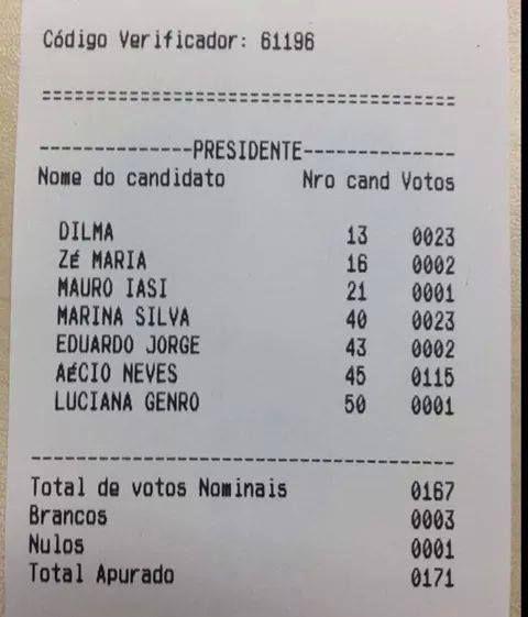 HELLBLOG: VOTAÇÃO NO CONSULADO BRASILEIRO DA NOVA ZELÂNDIA D...