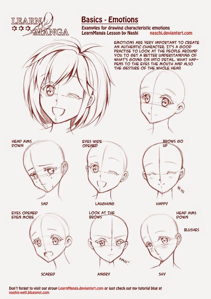 Como Desenhar uma Cabeça Humana: Referência para Desenhos