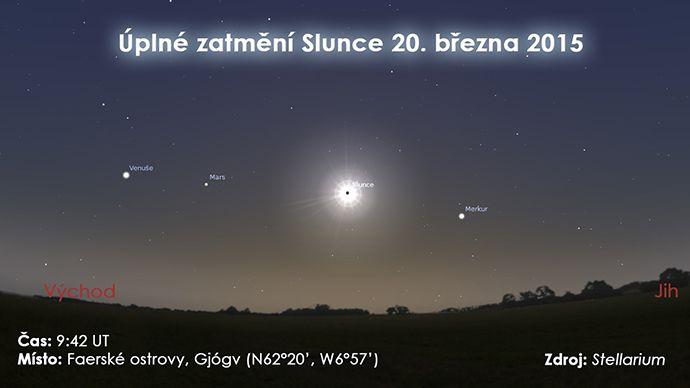 Zatmění Slunce 20. března 2015 na Faerských ostrovech.