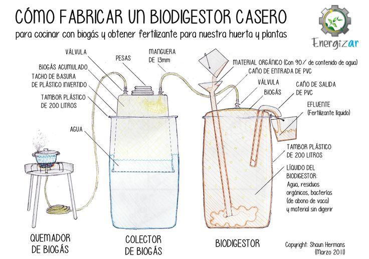 como hacer un bio digestor casero