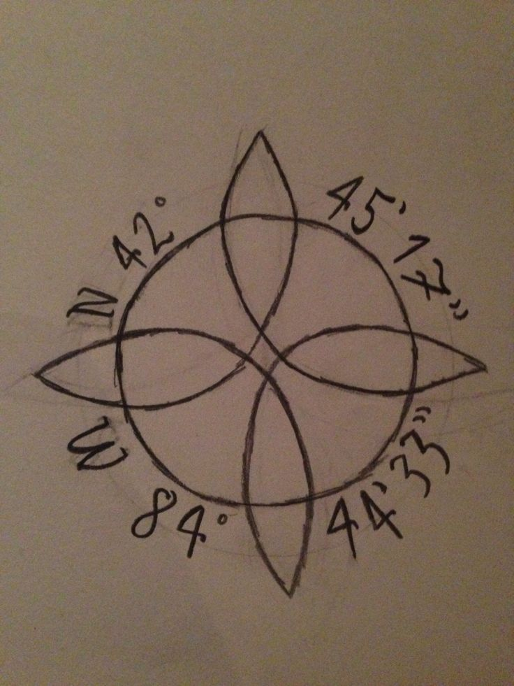 Celtic knot for journey and return with latitude and longitude of home town