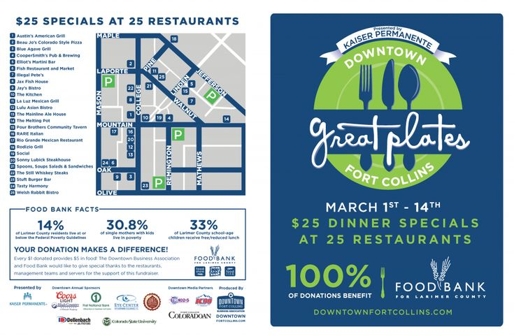 Enjoy Top Fort Collins Restaurants At The 2018 Great Plates Event | The Armstrong Hotel