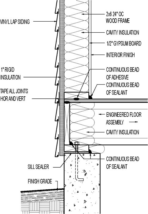 Residential Hardie Lap Siding Foundation Detail Google