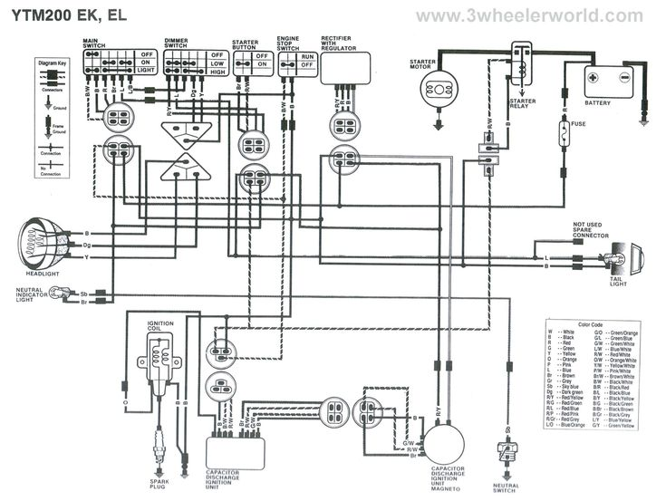 Diagramsample Diagramformats Diagramtemplate Diagram Wire Yamaha