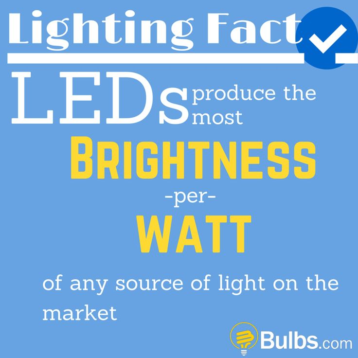 Lighting Fact: LEDs product the most brightness per watt of any source of light on the market.