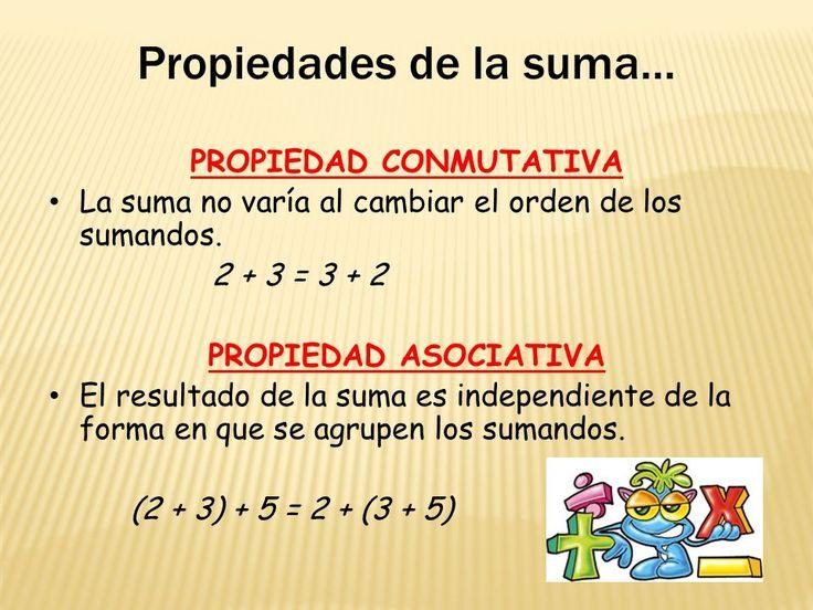 Resultado de imagen de propiedades de la suma conmutativa y asociativa