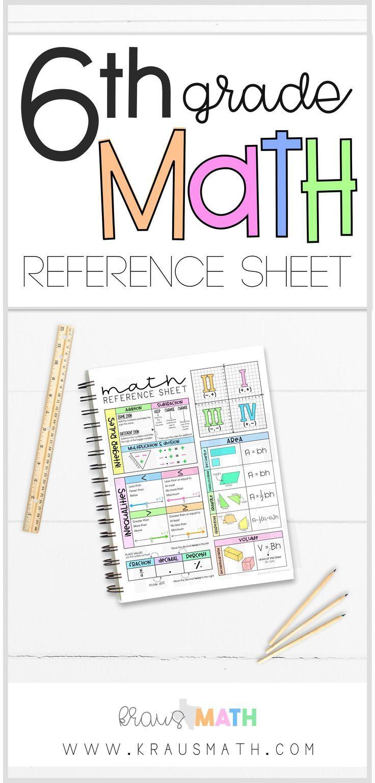6th Grade Math Reference Sheet Kraus Math Math Reference Sheet Math Interactive Notebook Teaching 6th Grade