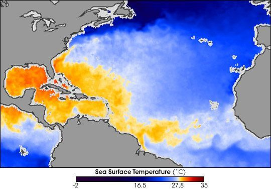Hurricane-Ready Waters in the Atlantic,Hurricanes need two basic ingredients to develop: warm, moist air and a relatively calm atmosphere. Late summer over the Atlantic Ocean provides both things. Ocean waters above about 27 degrees Celsius (80 Fahrenheit) give rise to the warm, moist air that fuels tropical storms, and winds that could tear a storm apart are light during the summer.