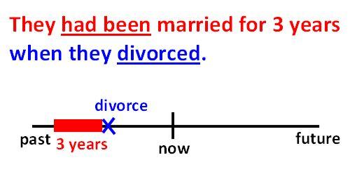 past-perfect-english-grammar-2