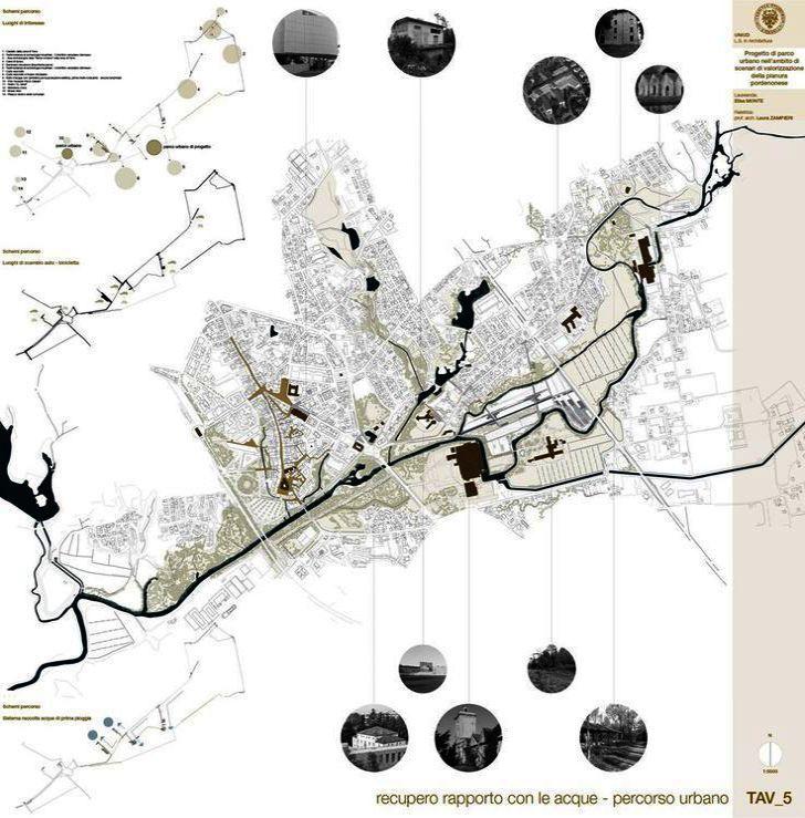 Quick And Easy Landscaping On A Budget Com Imagens Desenho Urbano