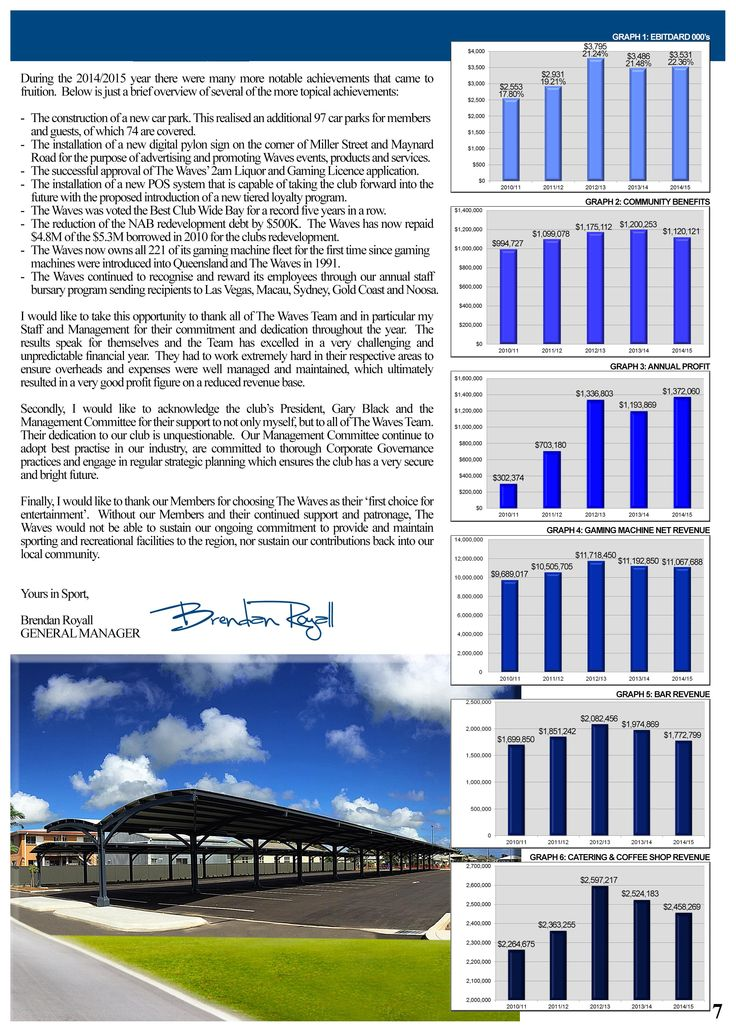 Annual Report Page 7 (General Manager's Report). Would you like a design like this for your business? Email: art3sian@gmail.com