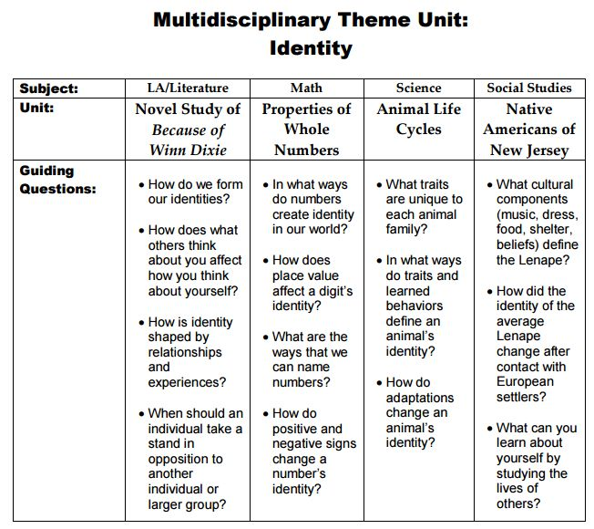 the different themes used by puritan authors Having trouble understanding shakespeare or 1984, come to cliffsnotes literature study guides for help book summaries, quizzes, study help and more free cliffsnotes.