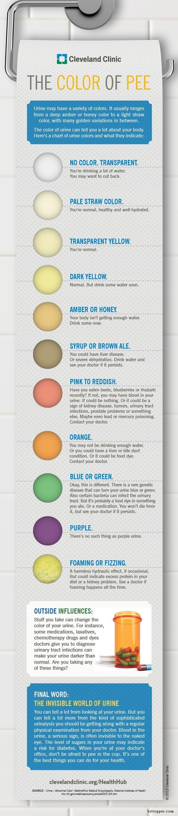 The color of your #pee says something about your #health. #urine #infographic via www.bittopper.com/post.php?id=467074037527ea23568e2f0.98192113