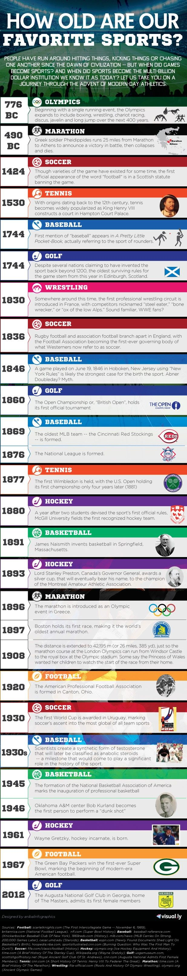 How old are our favorite sports? - link shared by jonathanmay224.spreadable.info