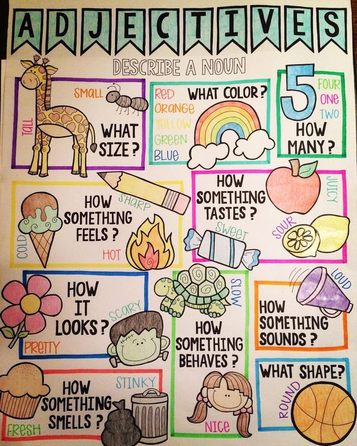 17 best 3rd Grade Anchor Charts images on Pinterest