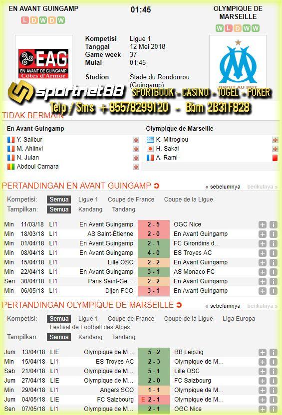 Prediksi En Avant Guingamp vs Olympique Marseille 12 Mei