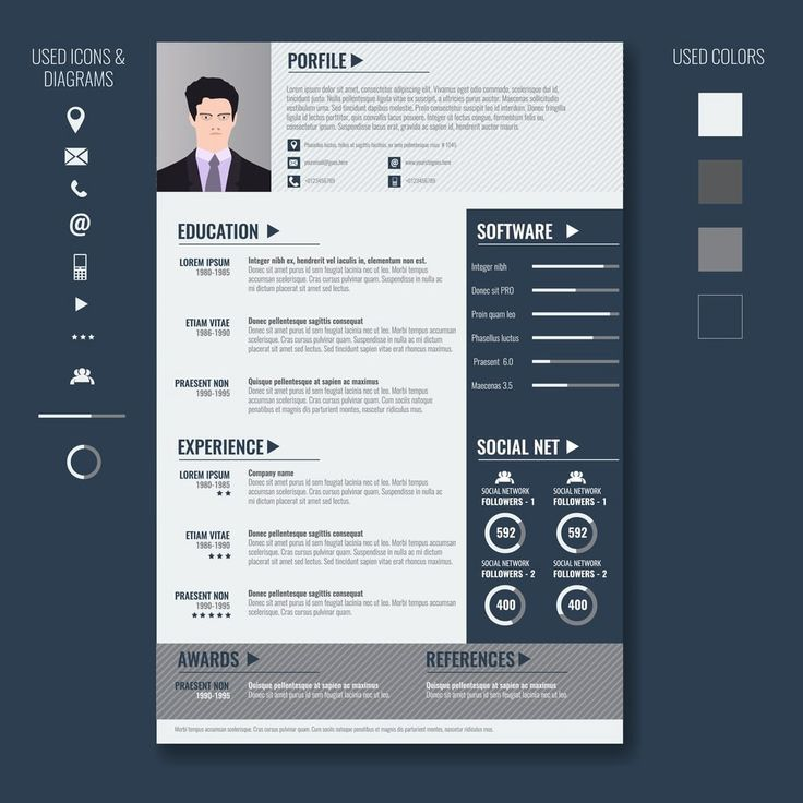 How to show a promotion on your resume training manager