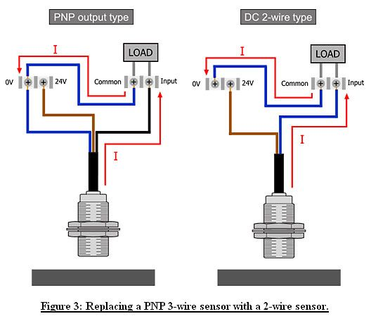 Two Wire Inductive Proximity Sensors: The Universal Donor ...