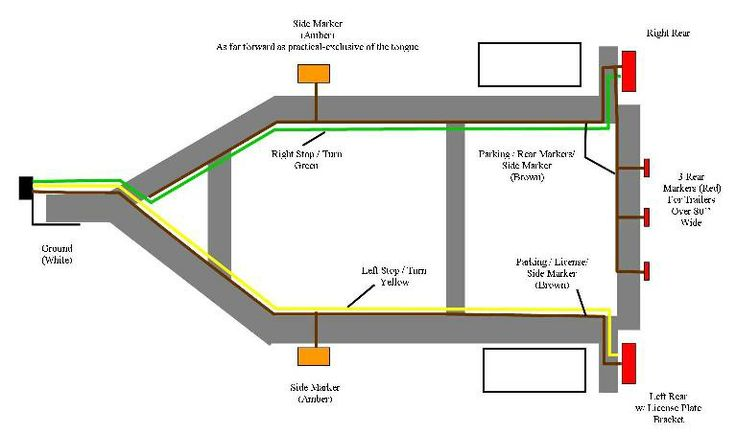 Standard 4 Pole Trailer Light Wiring Diagram | Automotive