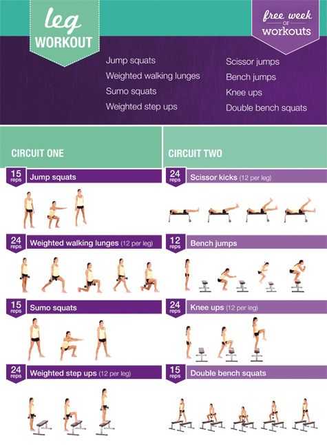 Extrait gratuit du Bikini Body Guide de Kayla Itsines disponible sur son site : http://www.kaylaitsines.com.au/free-downloads/