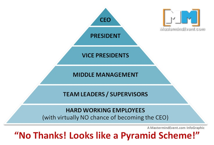 """Come on now... are you still doing that Corporate Pyramid Thing?"""
