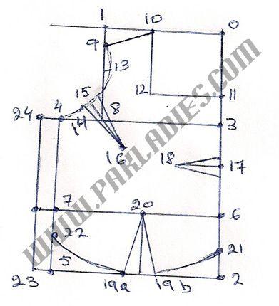 Saree blouse front closure pattern drafting tutorial urdu and english