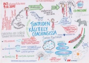 Tunteiden käsittely coachingissa - Visualisointi ja kuvitus - INNOSTAJA.FI