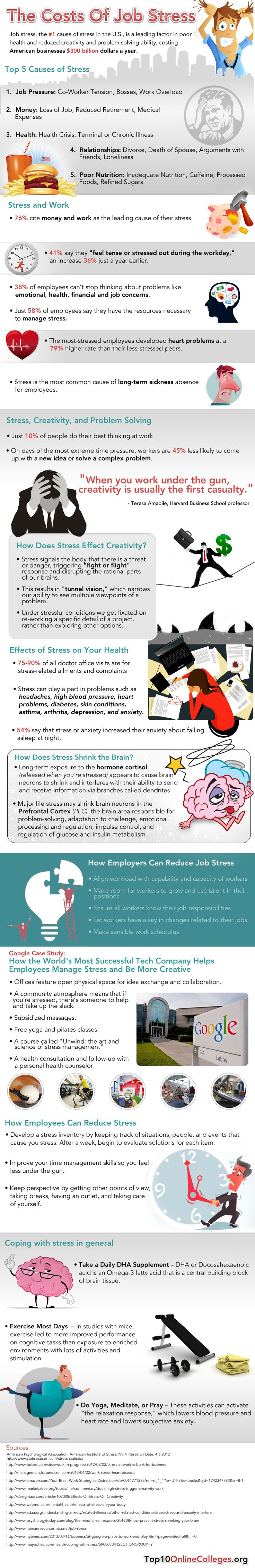 This pin describes how stress at work is detrimental to employees and can affect how well they can work. It also provides how people can combat the stress effectively.