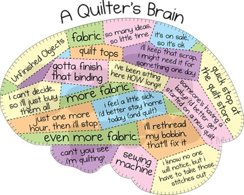 A look at a quilter's brain!
