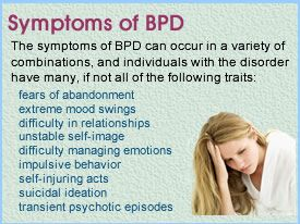 Symptoms of Borderline Personality Disorder (BPD).