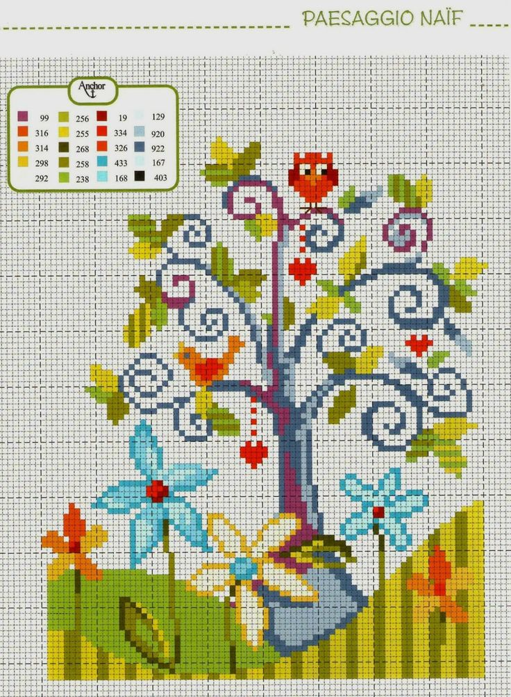 Point de croix : ❤️*❤️ cross stitch Printemps / Arbre de vie Spring / Life tree