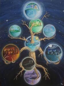 Mitologia nórdica: parte 1