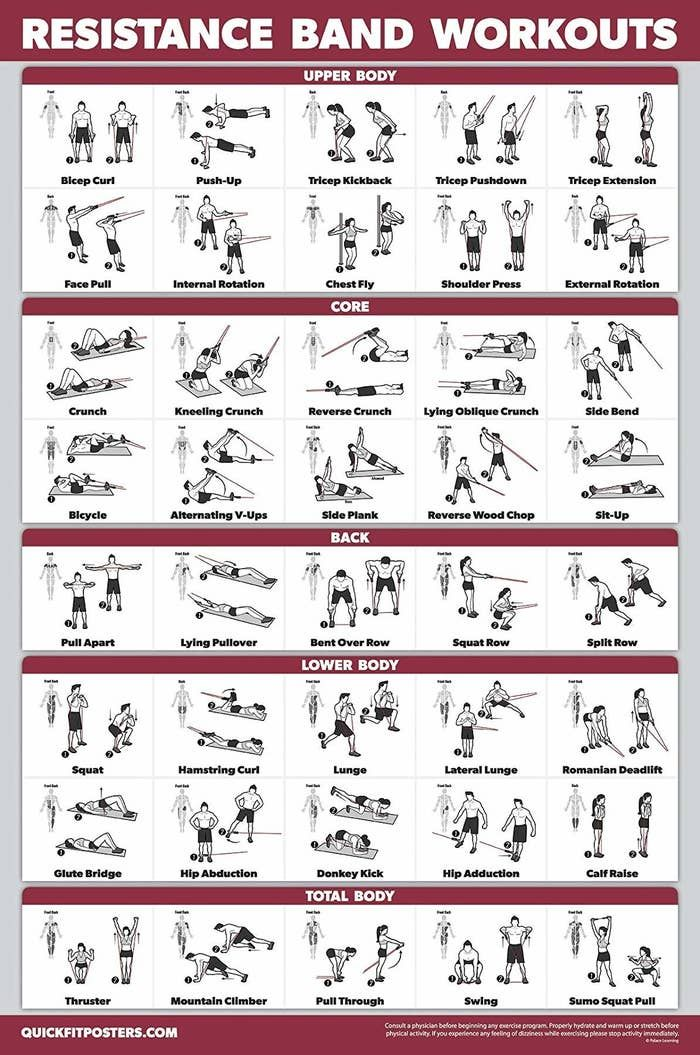 A Resistance Band Workout Poster So You Can Create An At Home