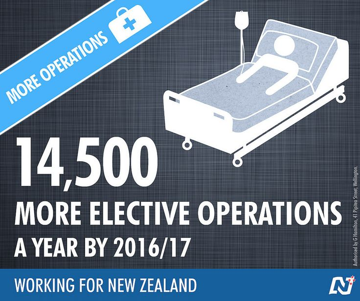 A strong economy means we can support more Kiwis with the surgery they need: http://ntnl.org.nz/1mUUqIC #Working4NZ