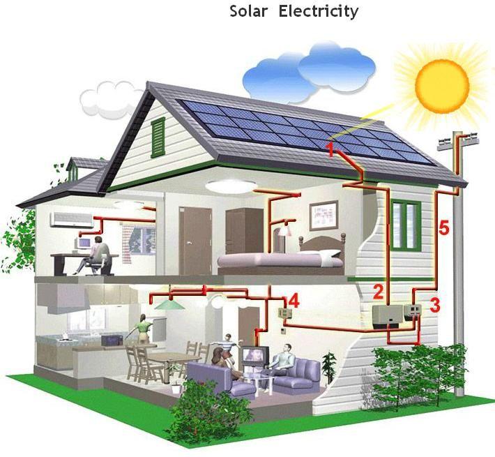 Australian Solar Light Phone 1300 836 415