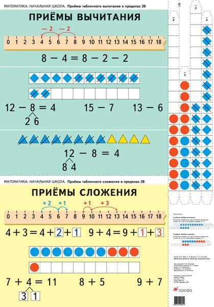 93 best математика images on Pinterest | Math, Mathematics and Algebra
