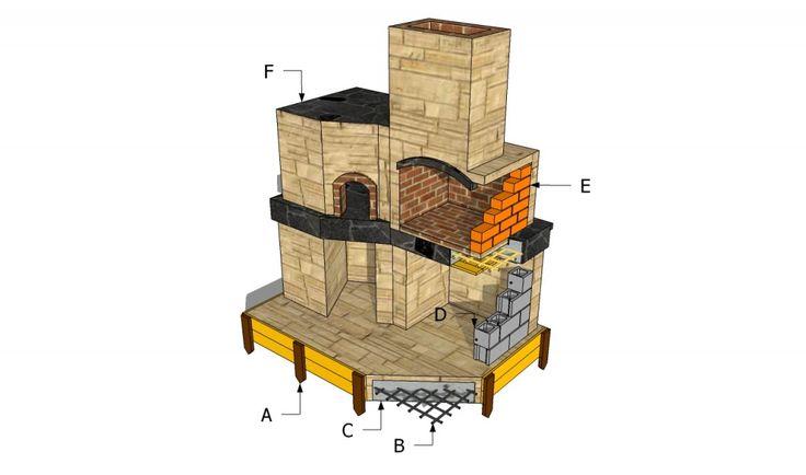 Building a brick oven