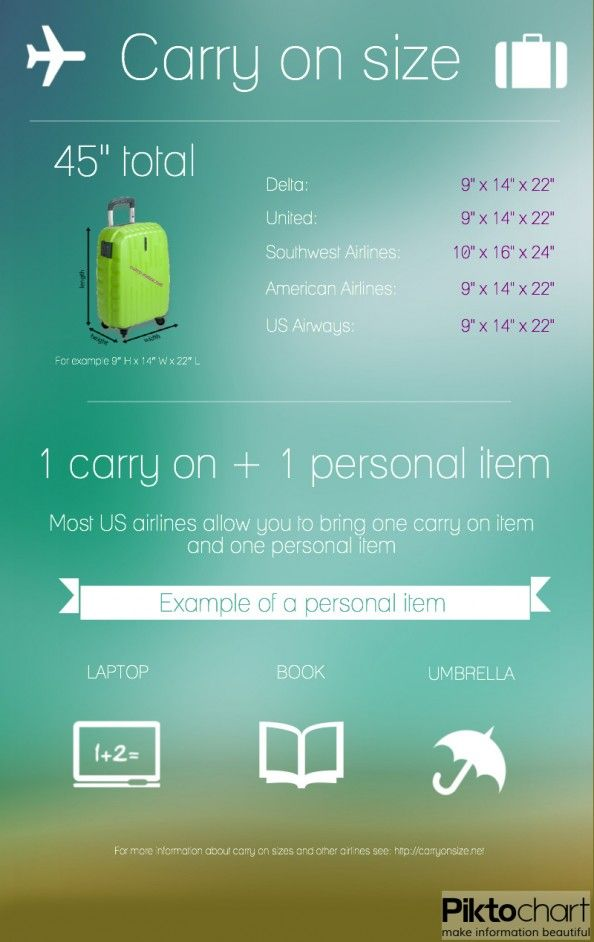 Airplane Carry On Baggage Size By Airline Infographic Travel Tricks Amp Tips In 2019