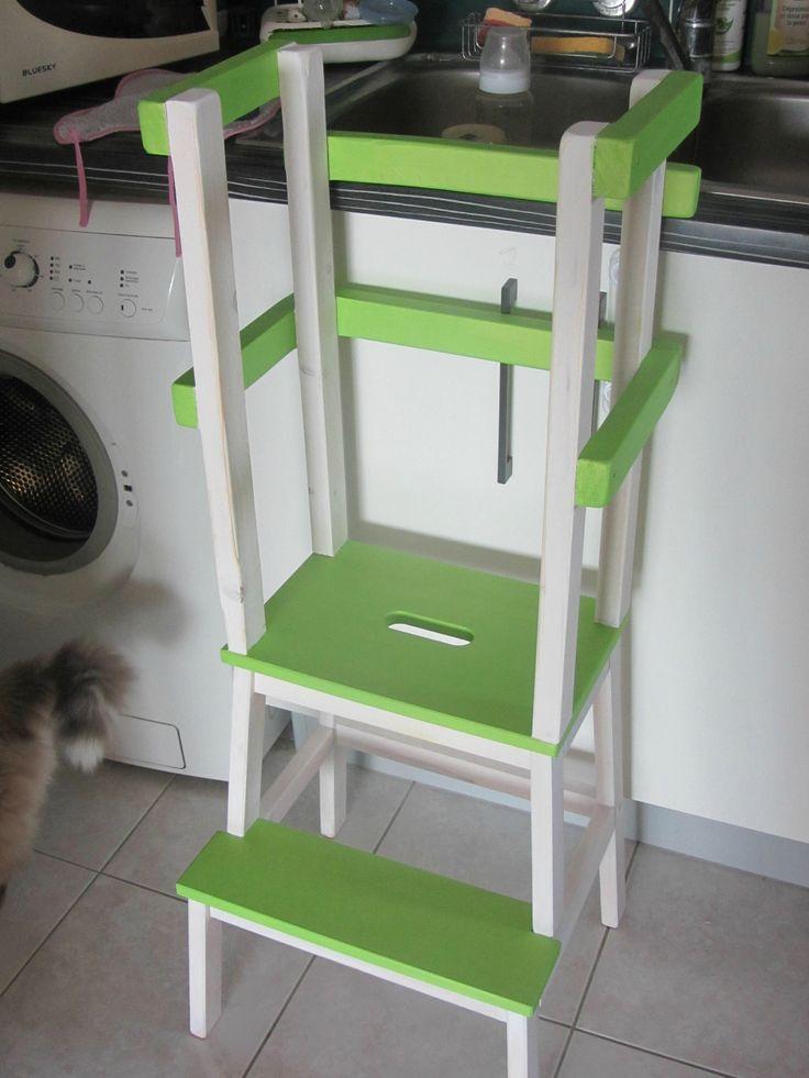 Plan/ explication tour d'apprentissage Ikea