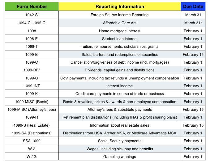 Best 25+ 1099 tax form ideas on Pinterest | Employee tax forms ...