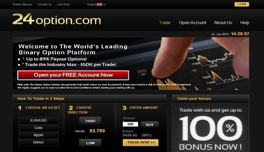 24option Review & Comparison - What are Binary Options