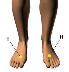 Acupressure Points for Relieving Headaches and Migraines. balancedwomensblog.com