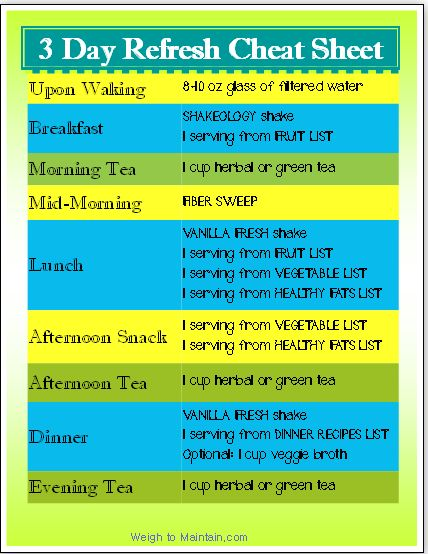3 day meal plan lose weight